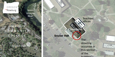 Oregon community college mass shooting